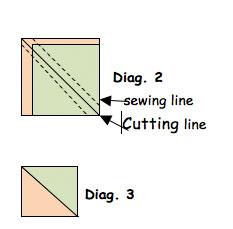 October Block Diagram #2